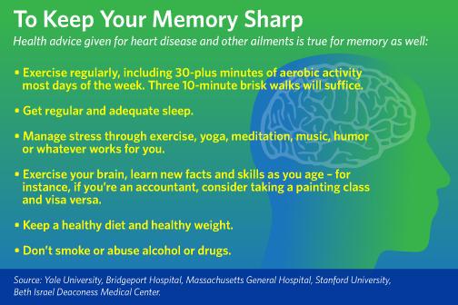 Memory_Sharp