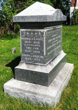 Archibald Campbell Davis. Source: Find a Grave